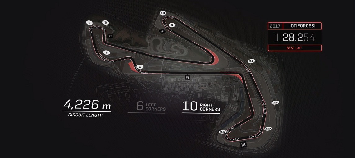 Know how to be fast at Misano World Circuit